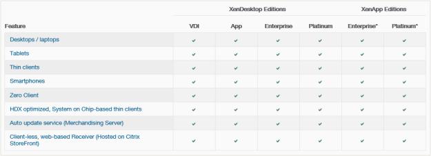 XD 7 Editions 2
