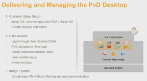 Personal vDisk Overview 2