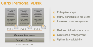 Personal vDisk  Overview